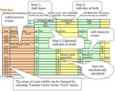 timeline details