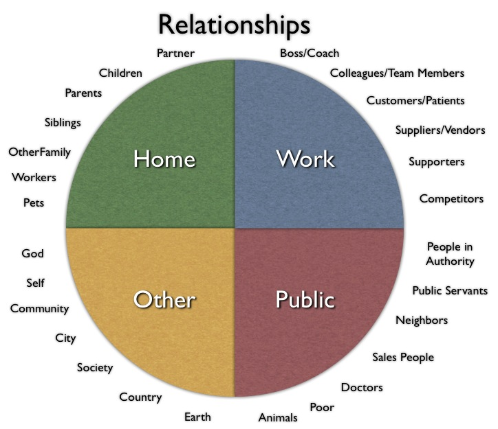 20110907we-relationships-chart-map-showing-many-places-and-people